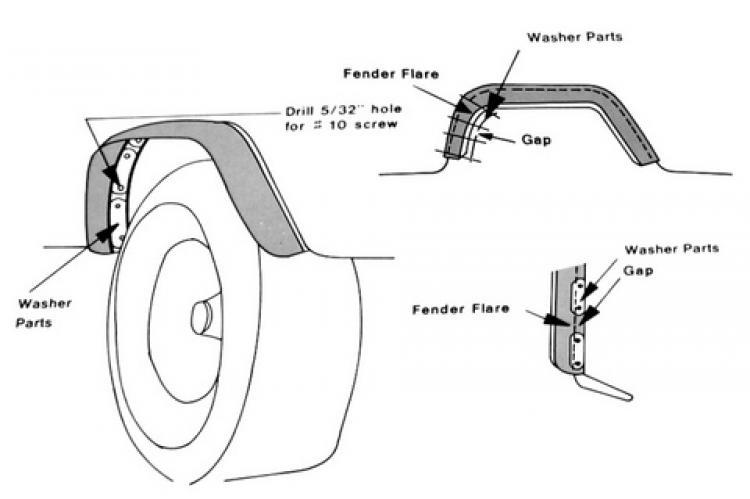 схема крепления расширителей крепежный комплект для расширителей арок белгород